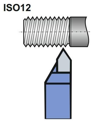 toczenie gwintów nożem iso12-nngc