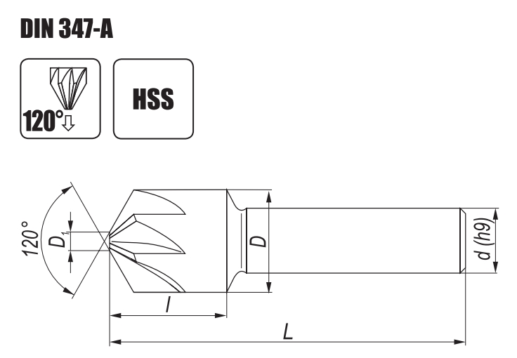Wygląd pogłebiaczy NWSa DIN-347a