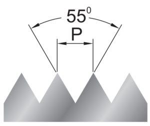 Rysunek przedstawia zarys narzynki G, BSW, BSF