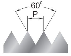 rysunek przedstawia zarys narzynki M