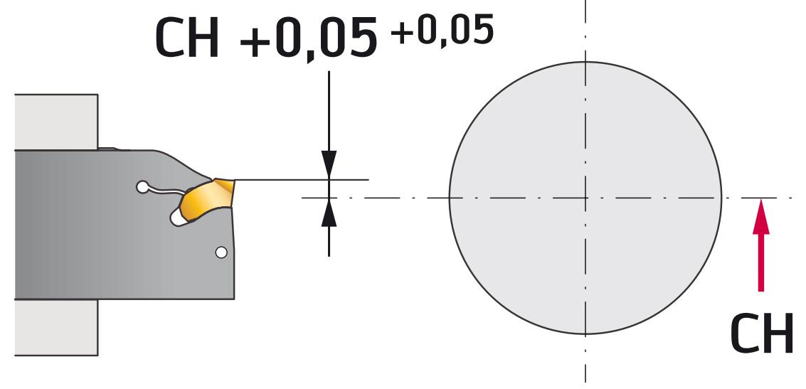 Wysokość ostrza względem osi