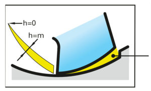 frezowanie współbieżne[2]