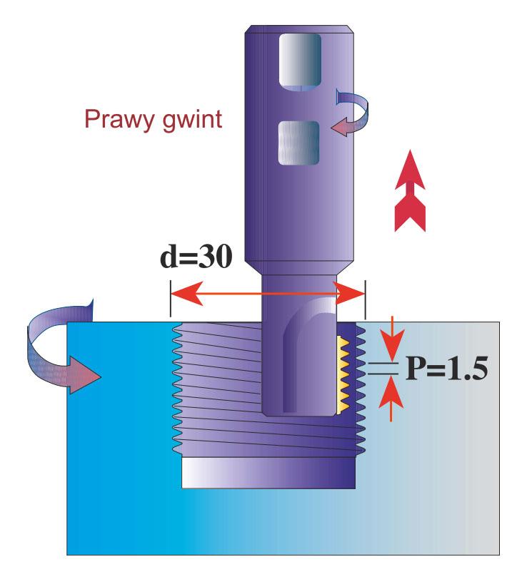 proces frezowania gwintu M30x1,5