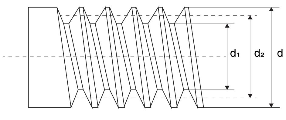 Ogólna geometria gwintu zewnętrznego