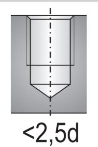 Gwintownik maszynowy skrętny śrubowy otwór