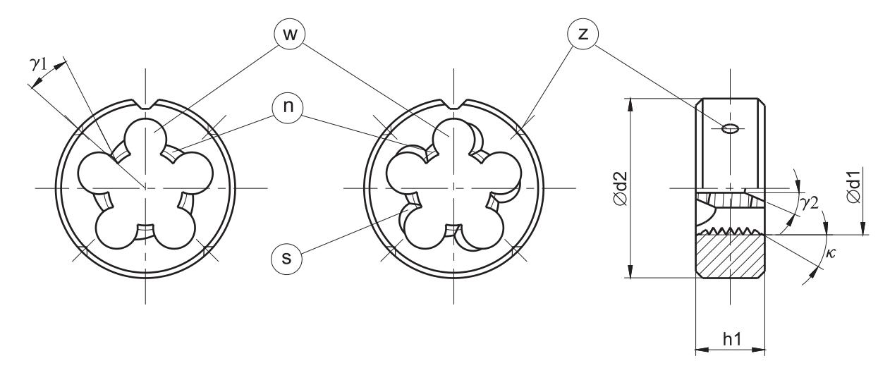 Schemat konstrukcji narzynki