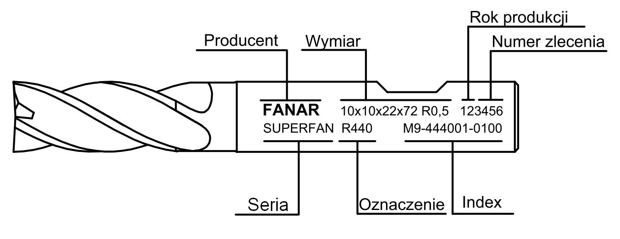 Oznaczenia występujące we frezach VHM Fanar