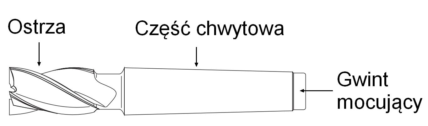 Rysunek przedstawia budowę frezów trzpieniowych