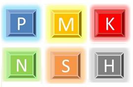 Grupy materiałowe ISO – rodzaje