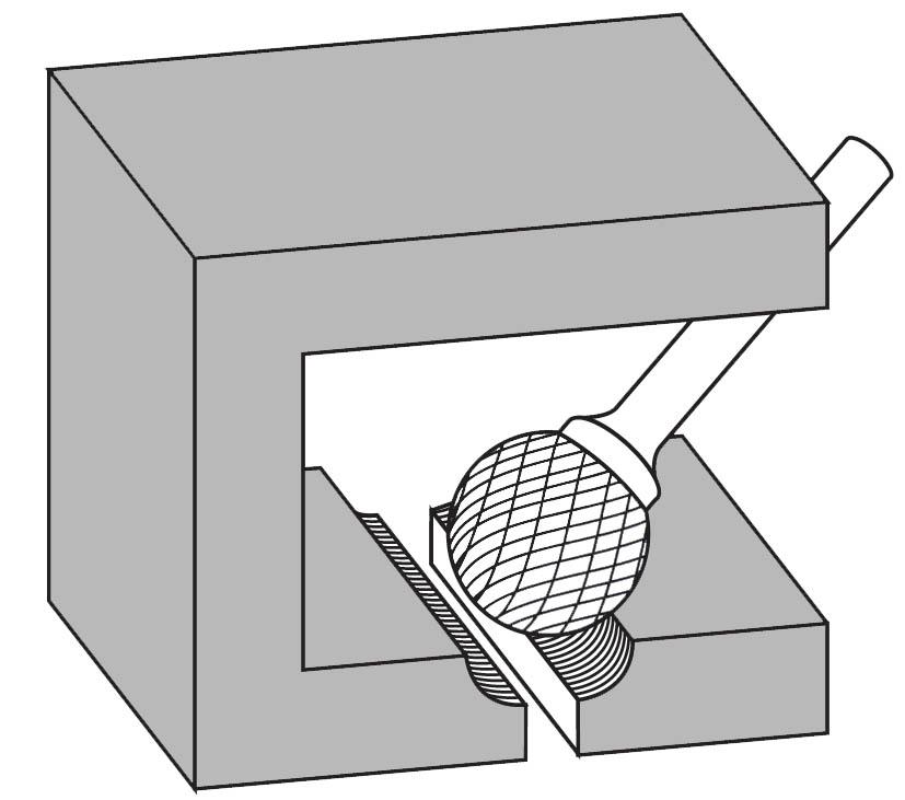Pilnik rotacyjny okrągły D zastosowanie