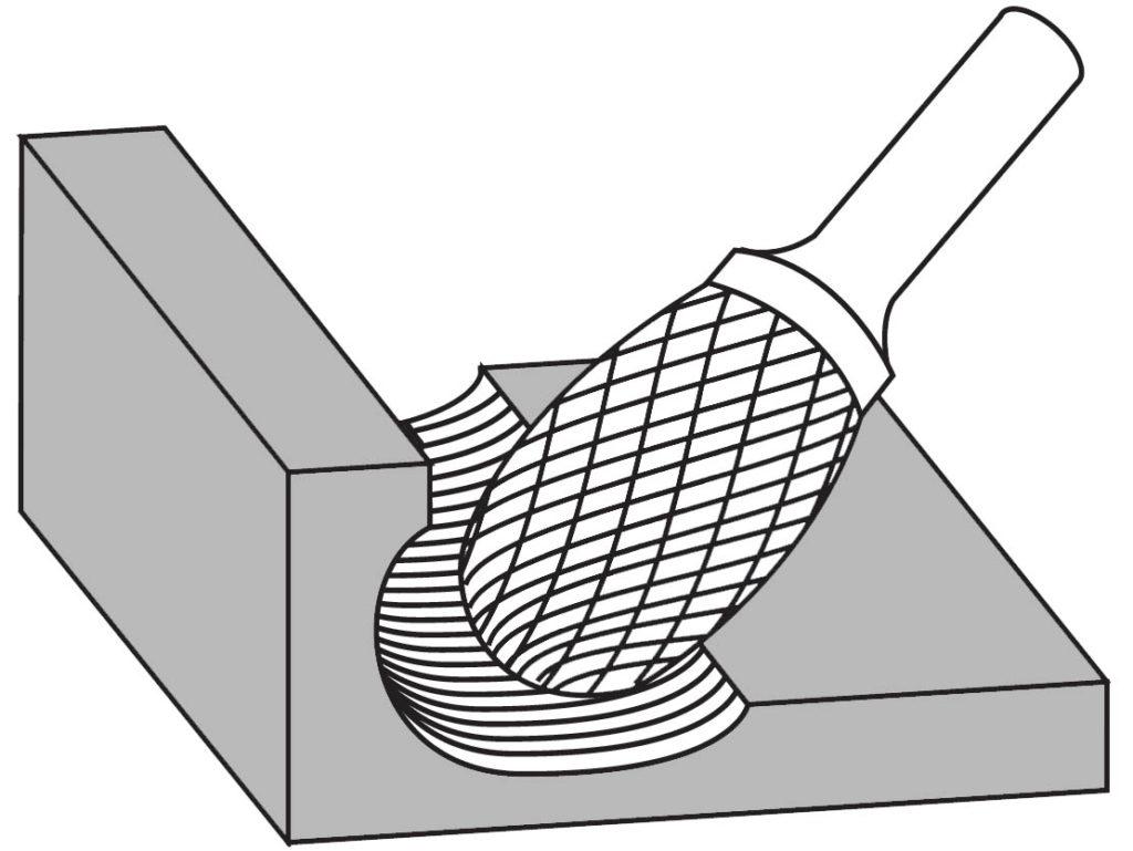 Pilnik rotacyjny kropelkowy E zastosowanie