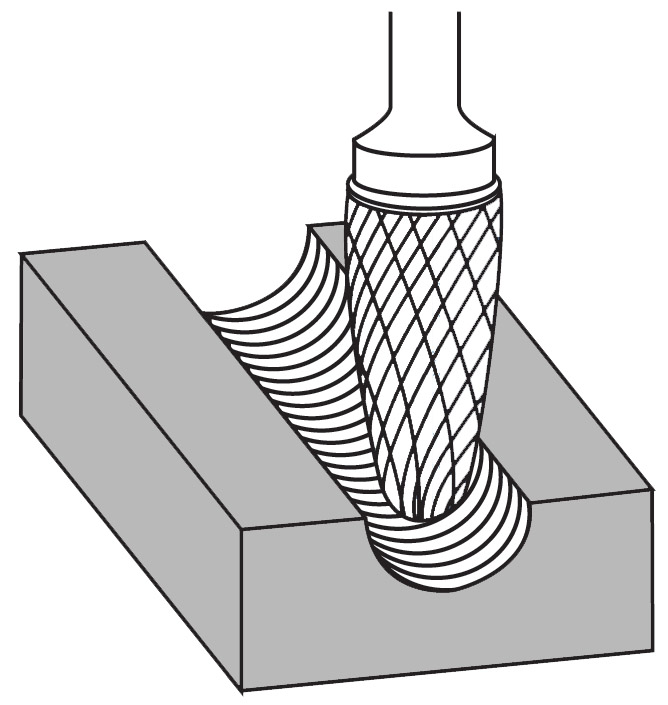Pilnik rotacyjny łuk półkolisty pełny F zastosowanie