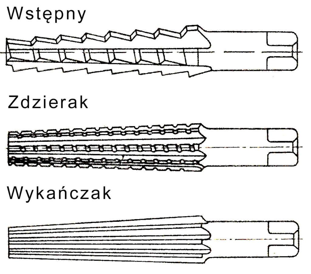 rodzaje rozwiertaków Morsea