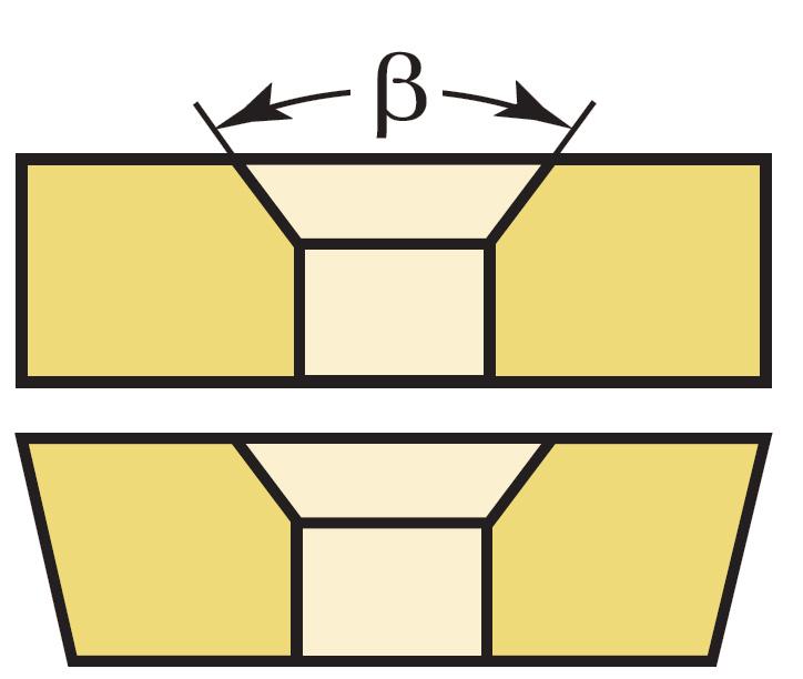Kształt powierzchni natarcia B