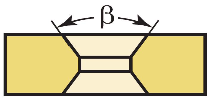 Kształt powierzchni natarcia C