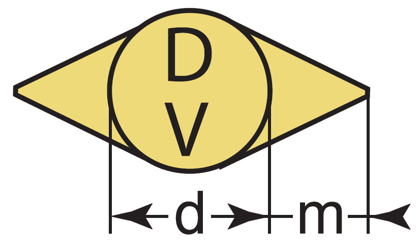 Wymiary płytek V