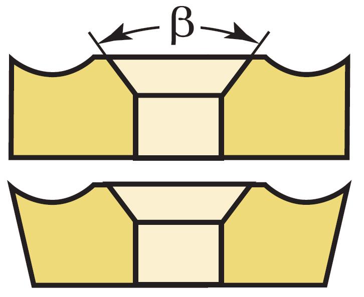 Kształt powierzchni natarcia H