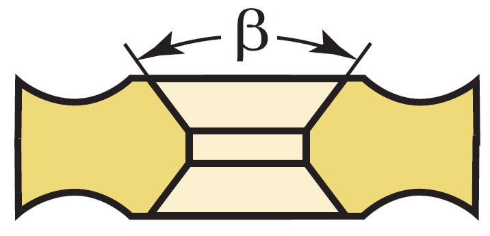 Kształt powierzchni natarcia J