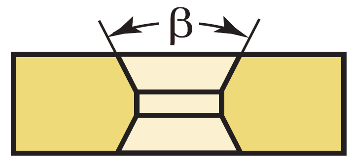 Kształt powierzchni natarcia Q