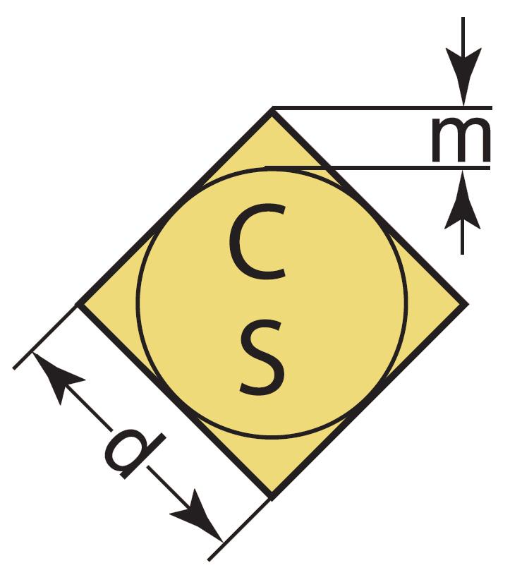 Wymiary płytek S