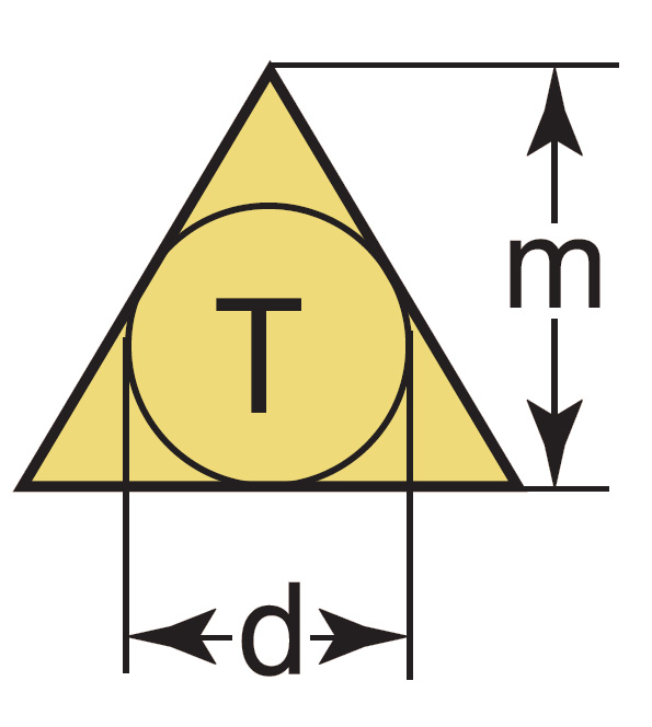 Wymiary płytek T