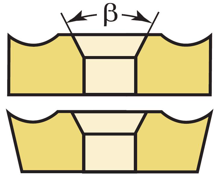 Kształt powierzchni natarcia T