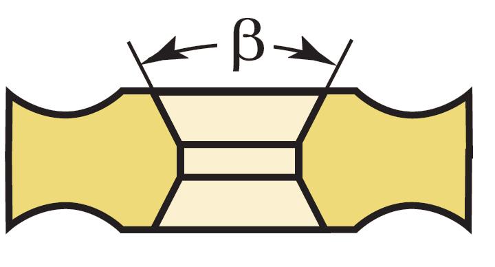 Kształt powierzchni natarcia U