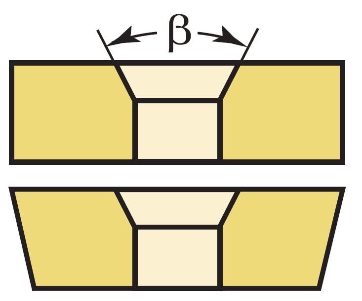 Kształt powierzchni natarcia W