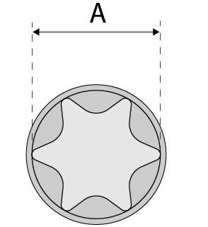 Wymiary gniazda Torx