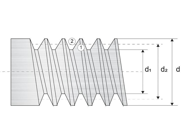 Geometria gwintu metrycznego