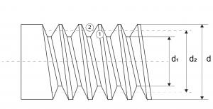 Geometria gwintu metrycznego zewnętrznego