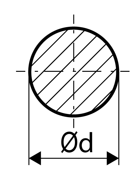 tokarskie noże o przekroju okrągłym