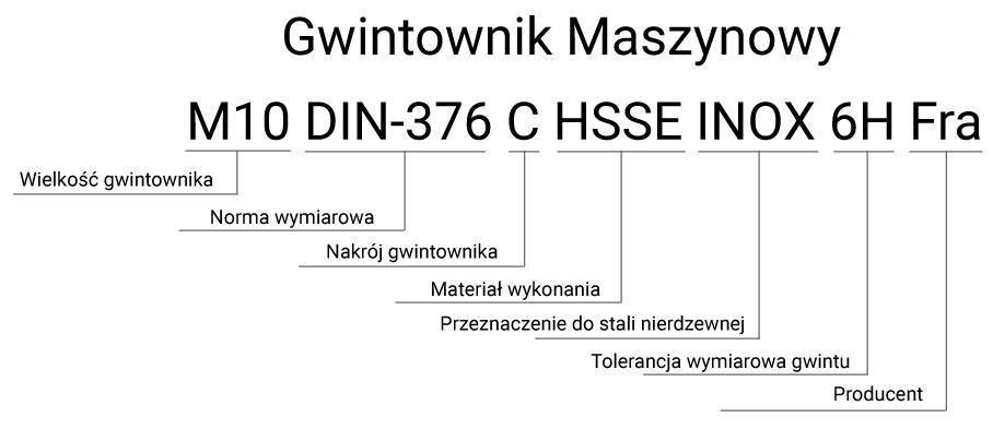 Opis oznaczeń gwintowników maszynowych INOX do stali nierdzewnej