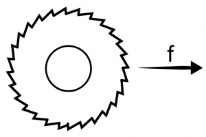 Rysunek prędkości posuwu freza piłkowego