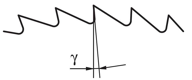 ostrze trójkątne freza piłkowego