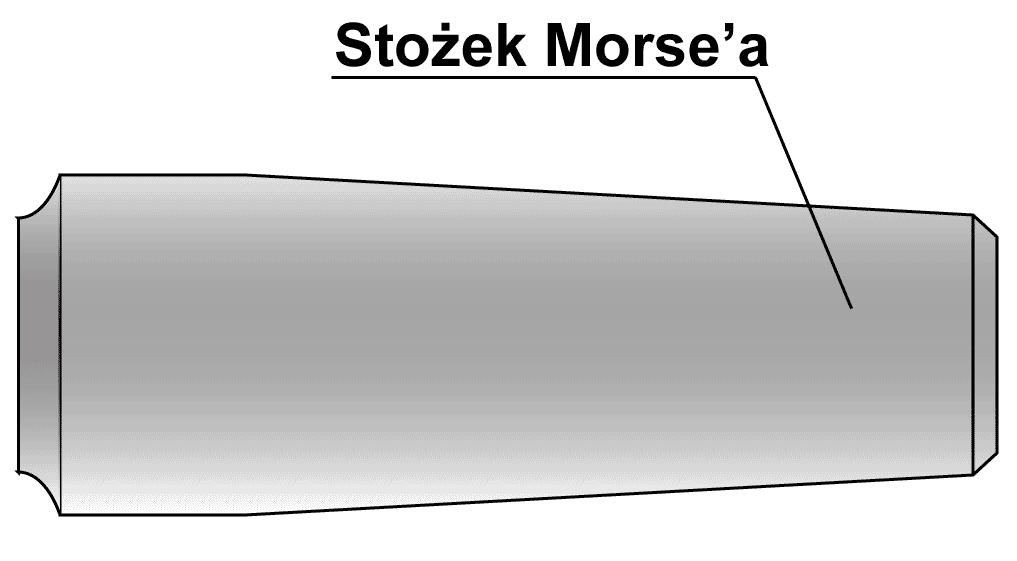 Stożek Morsea freza do rowków