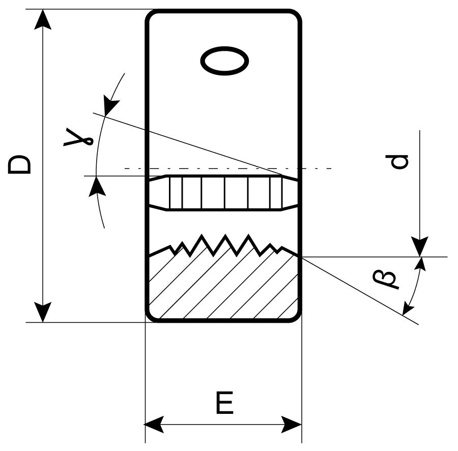 Wymiary narzynki