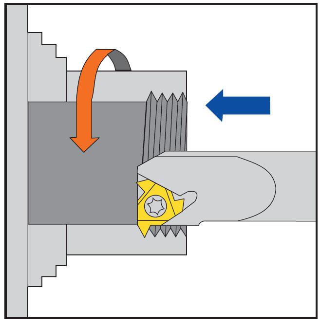Nóż tokarski składany do gwintów wewnętrznych