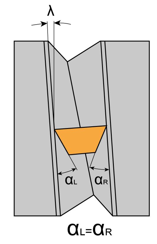 Kąt wzniosu linii śrubowej